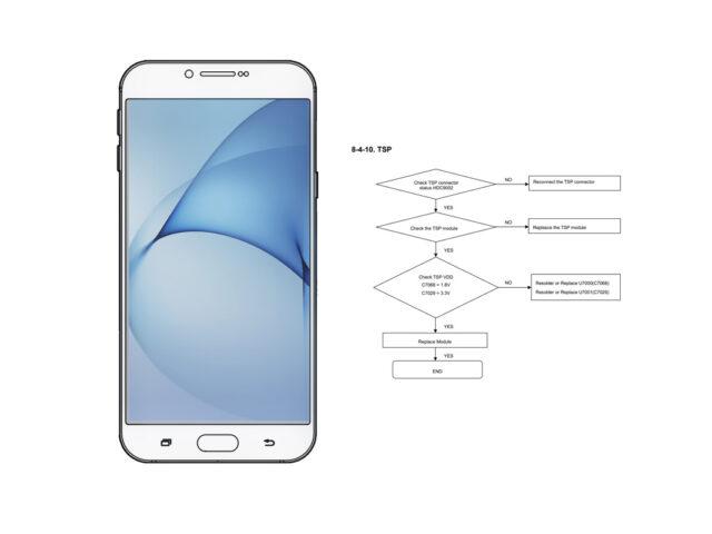 Samsung Galaxy A8 2016 SM-A810YZ schematics